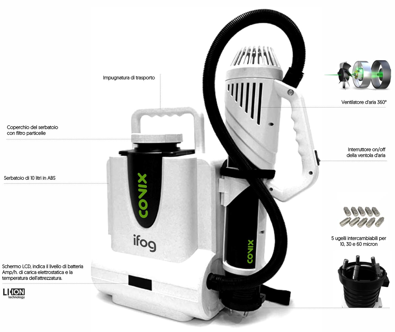 IFOG nebulizzatore-elettrostatico-per-la-disinfezione