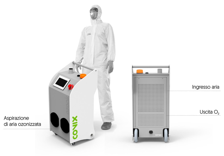 Generatore di ozono industriale per la disinfezione ambientale