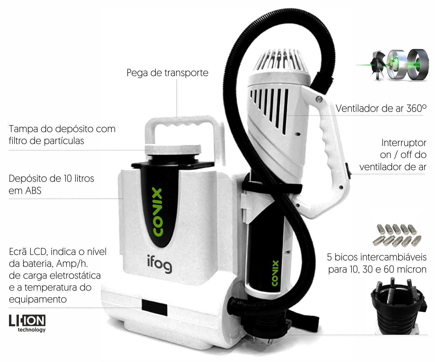 nebulizador sem fios com tecnologia  de indução eletrostática