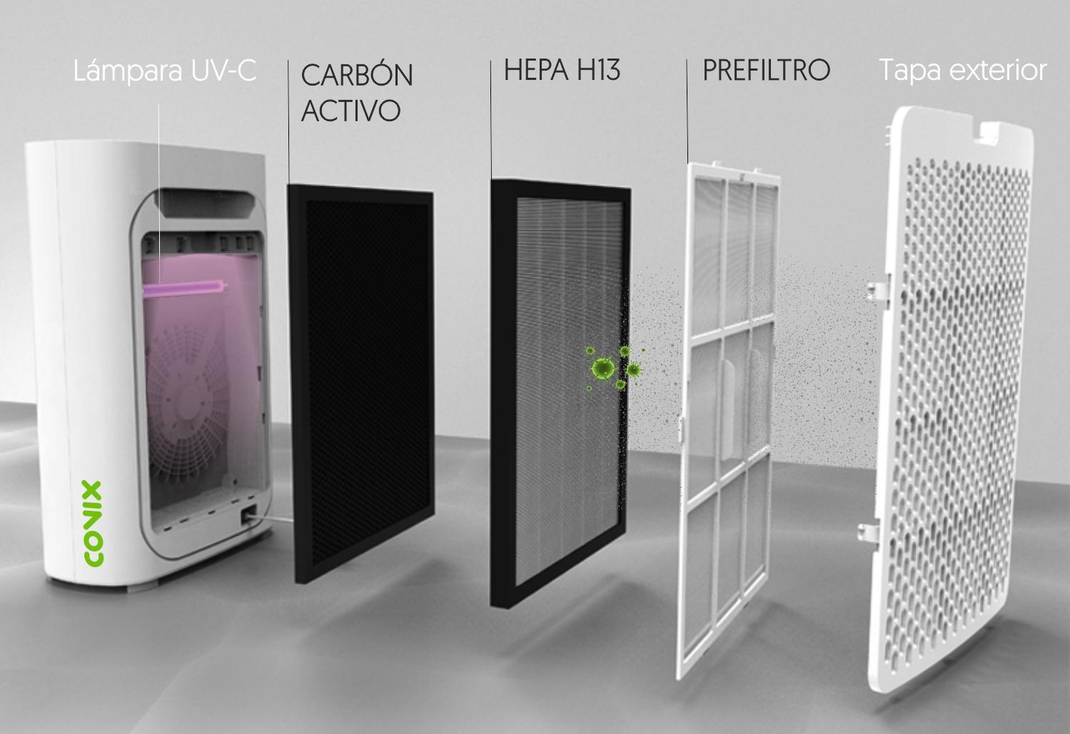 onair purificador de aire para salas espacios y oficinas