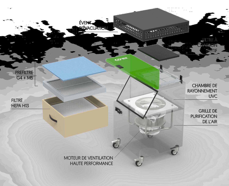 purificateur d'air industriel de haute capacité onair 1600