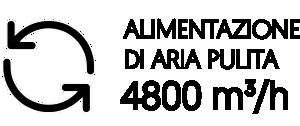 onair 4800 PURIFICATORE D'ARIA AD ALTE PRESTAZIONI