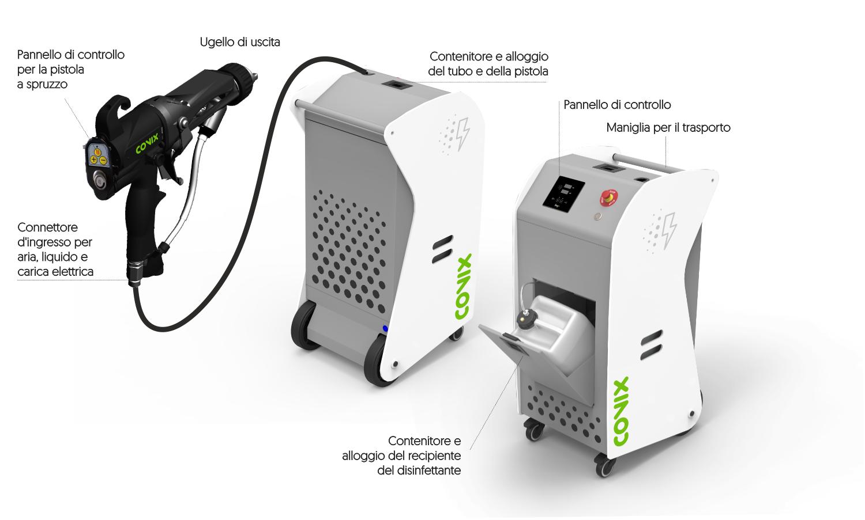 ebulizzatore con tecnologia elettrostatica di disinfezione
